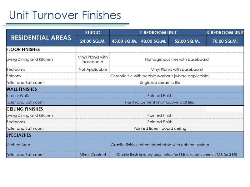 Lumiere Residences Unit Turnover Finishes